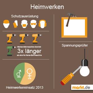 Infografik Werkzeugkiste