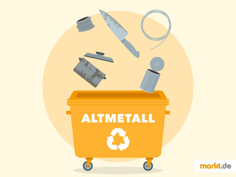 Altmetall Wertstoff, Entsorgung und Recycling  