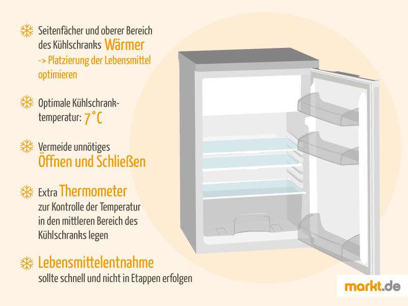 Welche Temperatur muss der Kühlschrank haben? | markt.de