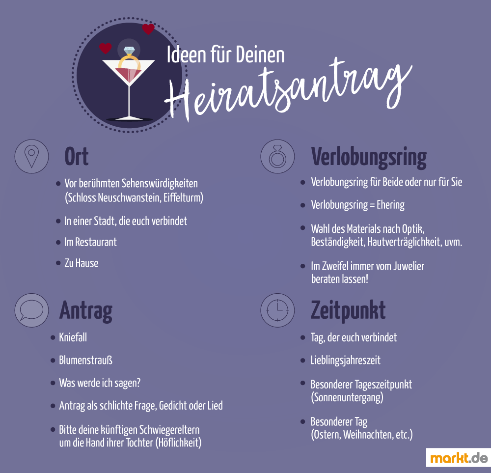 Dating-Website für Pastoren
