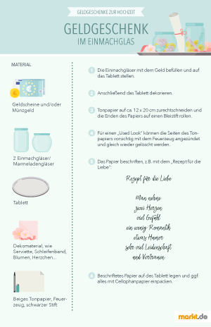 Grafik Geldgeschenk Einmachglas Anleitung