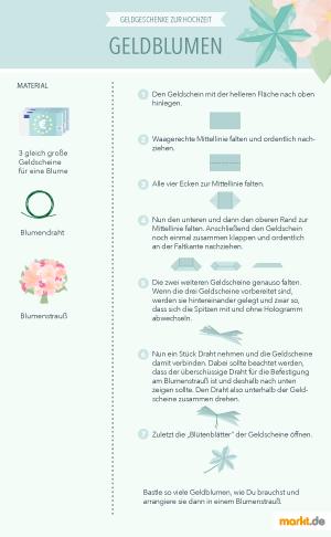 Grafik Geldgeschenk Geldblume Anleitung