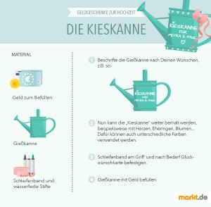 Grafik Anleitung Geldgeschenk Kieskanne