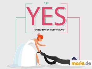 Grafik Hochzeitsfakten