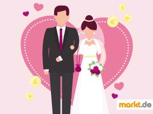 Grafik Kosten Hochzeit