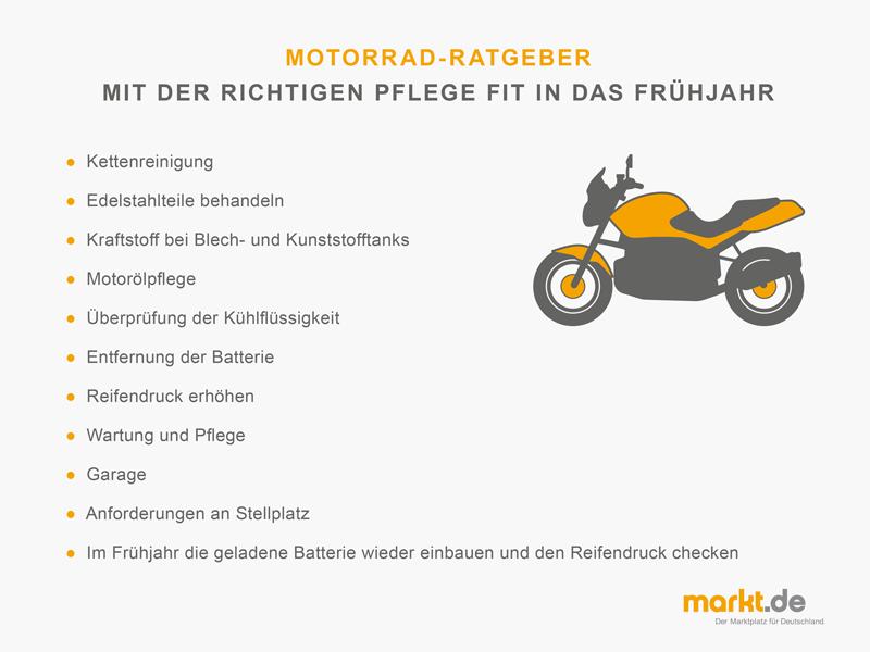 Bild Motorrad Checkliste