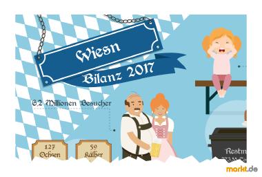 Infografik Oktoberfest 2017