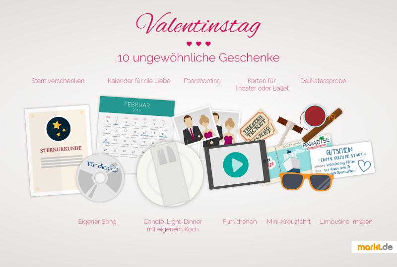 Der Valentinstag Am 14. Februar Ist Traditionell In Jedem Jahr Ein Tag Für  Die Liebe. Viele Paare Beschenken Sich, Unternehmen Etwas Und Geben Ihrer  Liebe ...