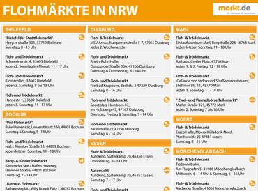 Flohmärkte NRW