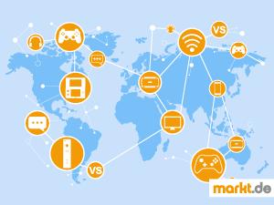 Grafik Client- und browserbasierte Online Games