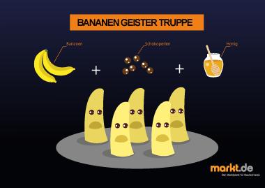 Grafik Rezept für Bananengeister