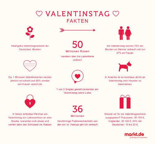 Grafik interessante Fakten zum Valentinstag