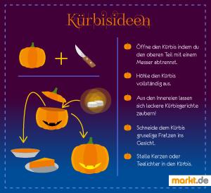 Grafik Kürbisideen für Halloween-Dekoration