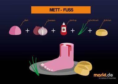 Grafik Rezept für Mettfuß
