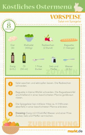 Grafik Rezept Salat Spiegelei