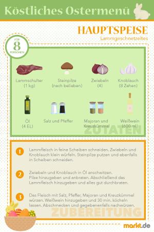 Grafik Rezept Ostern Hauptgericht Lamm