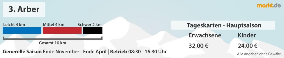 Skigebiet Arber