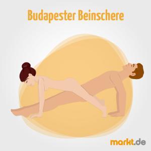 Bild Budapester Beinschere Sexstellung