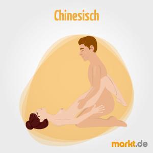 Grafik Sexstellung Chinesisch