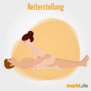 Reiterstellung Timing Sex