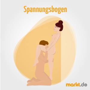 Stehender Cunnilingus / Spannungsbogen