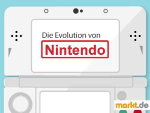 Grafik Geschichte Nintendo