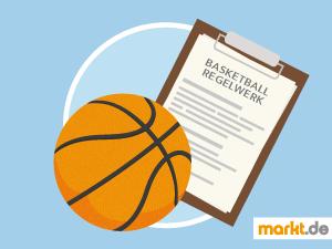 Grafik Basketball Regeln