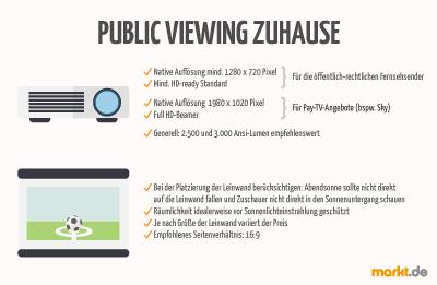 Bild Public Viewing