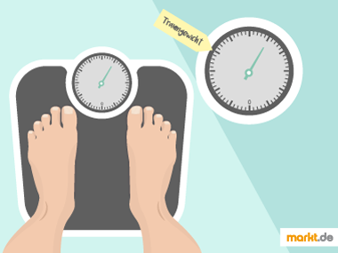 Grafik Kalorienverbrauch im Schlaf