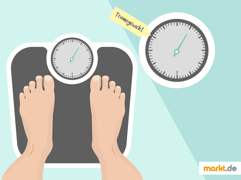 wie viel kalorien verbrennt man beim schlafen