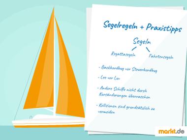 Segelboot und Segelregeln
