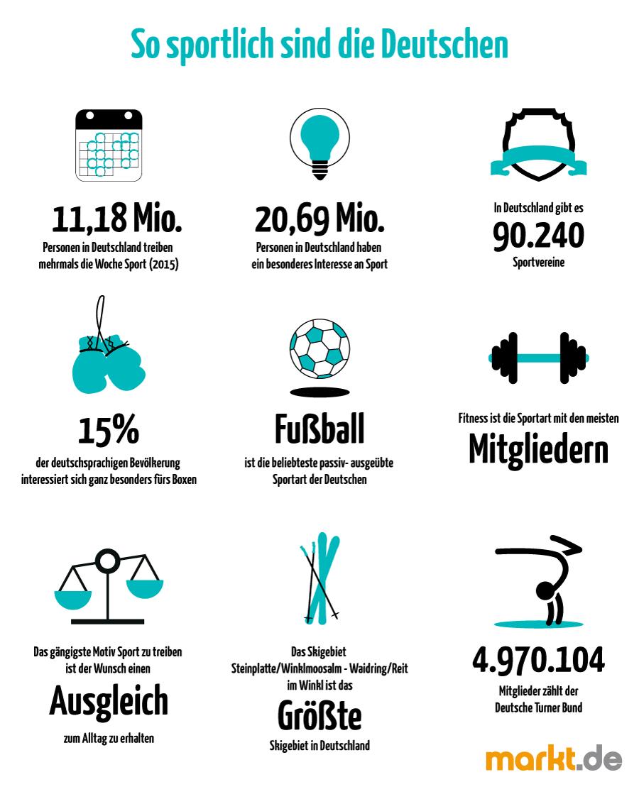 sportarten deutschland