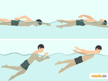 Grafik Sportübersicht Schwimmen