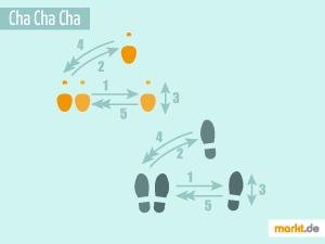 Grafik Tanzschritte Cha-Cha-Cha