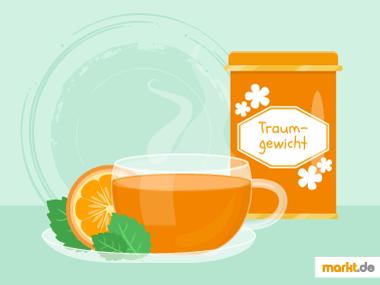 Grafik Abnehmen mit Tee