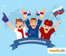 Grafik Wissenswertes WM 2018