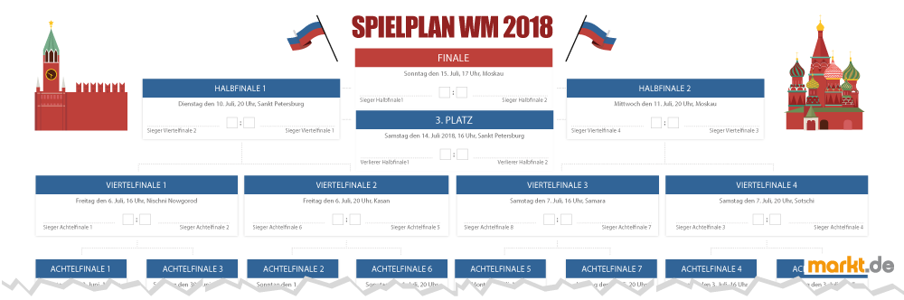 Spielplan Fußball-Weltmeisterschaft 2018