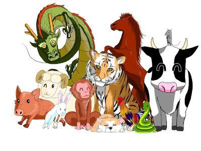 Tiere des chinesischen Horoskops