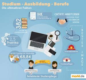 Infografik Fakten über Studium, Ausbildung und Berufe