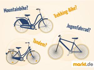 Grafik Fahrradtypen-Quiz