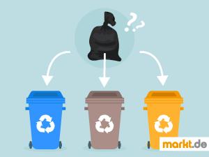 Grafik Mülltrennung-Quiz