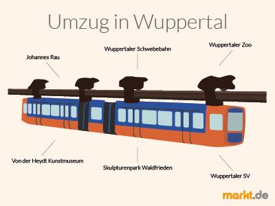 Grafik Wuppertal
