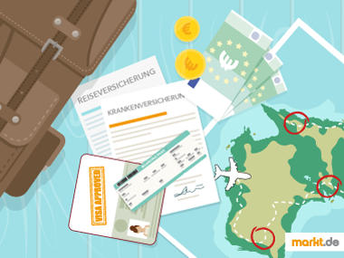 Grafik Vorbereitung Work and Travel