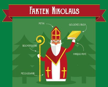 Grafik Fakten zum Nikolaus