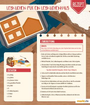 Grafik Lebkuchen Rezept