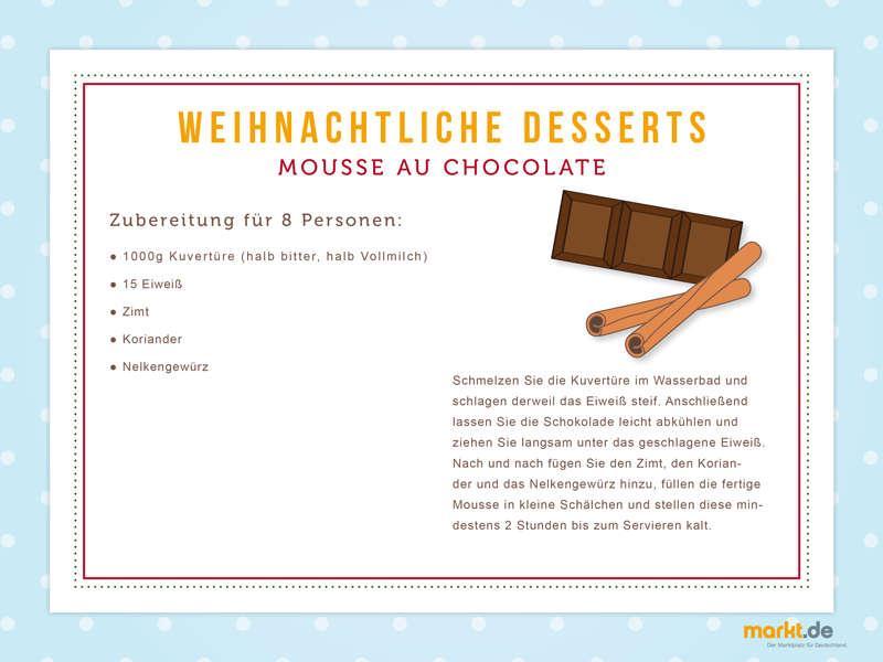 Grafik Mousse au chocolat Rezept