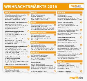 Grafik Weihnachtsmärkte in Deutschland 2016
