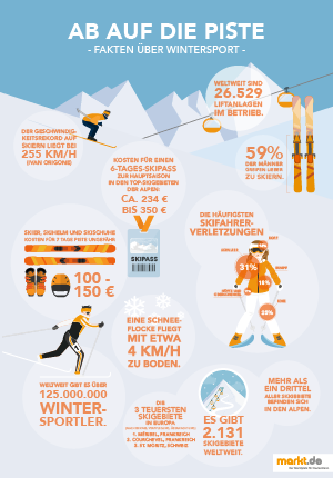 Infografik Wintersport
