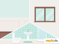 Grafik verschiedene Räume im Haus
