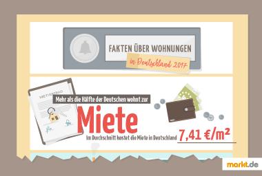 Infografik Wohnen